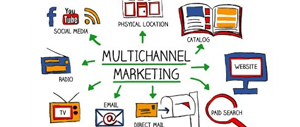 Multichannel Marketing—Navigating the Increasingly Complex