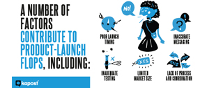 How to plan your product marketing launch